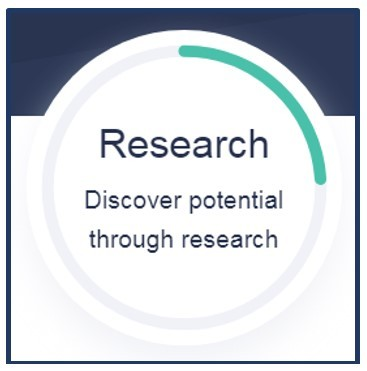 1) Research